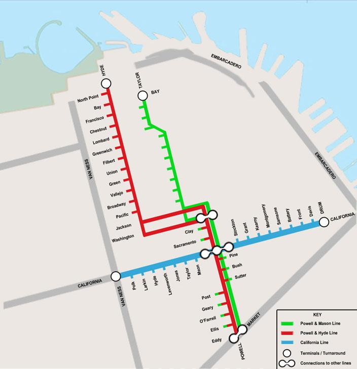 San Francisco Cable Car Railfan Guide