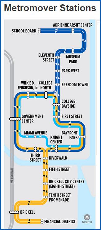 miami metrorail railfan guide